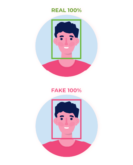 The Impact Of Deepfakes On Our Reality